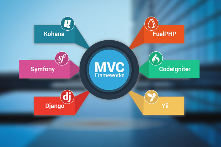 Web Development Company in  Bhayendar, Mumbai
